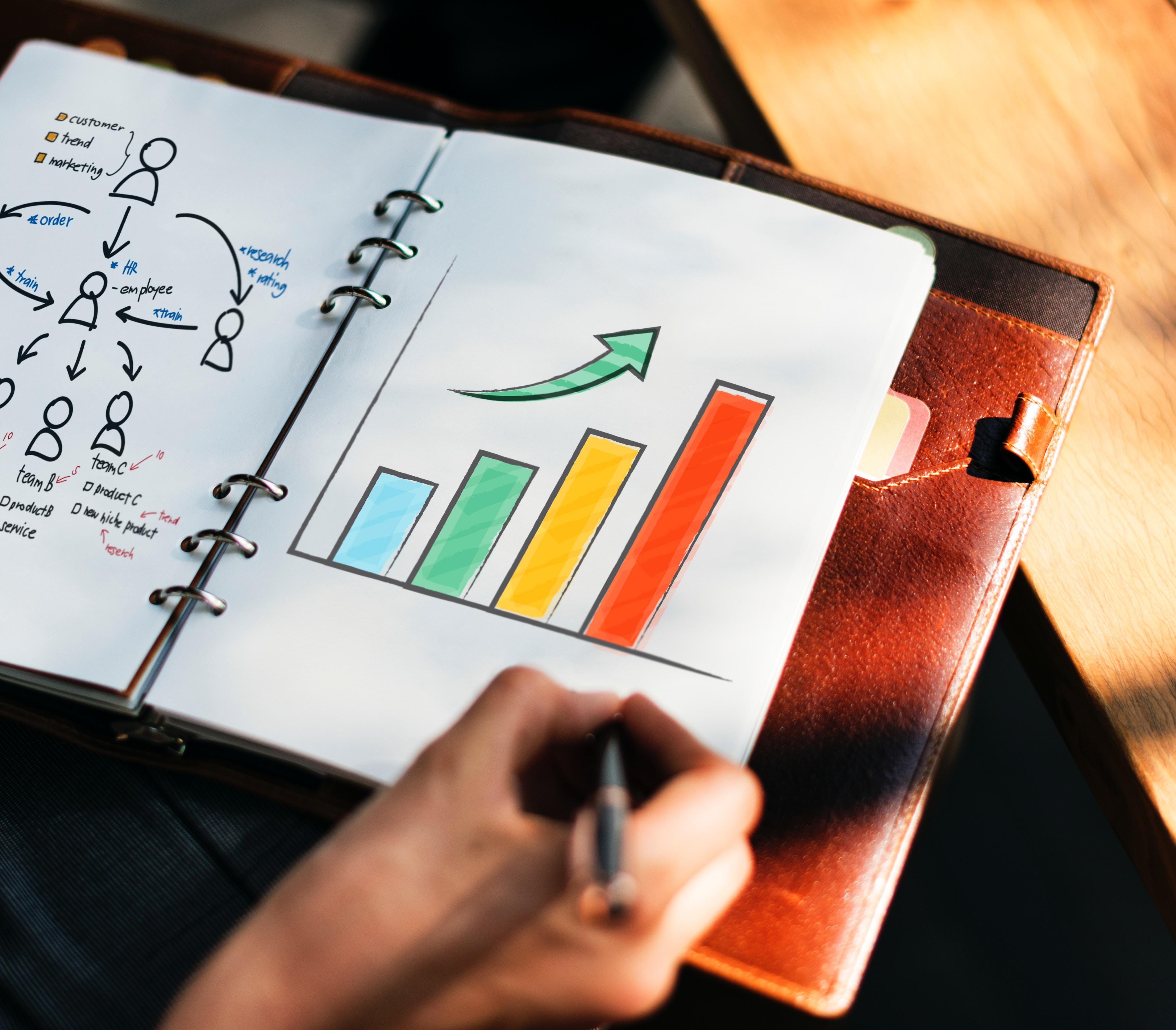 Estrategia de captación de leads en un entorno B2B